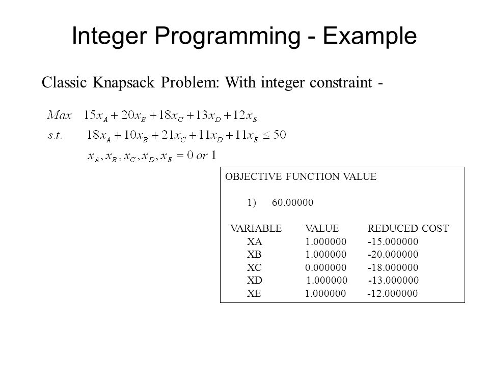integer programming essay example Example essays example coursework  code is when a programmer translates an algorithm into a programming language 325 run the program  this call says to.