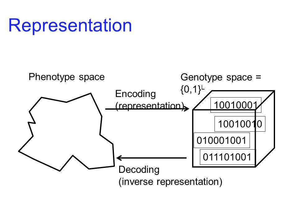 Simple Genetic Algorithm
