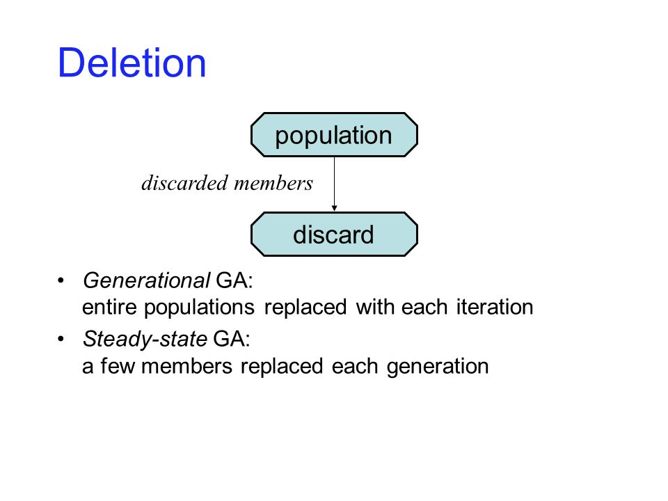 An Abstract Example Distribution of Individuals in Generation 0