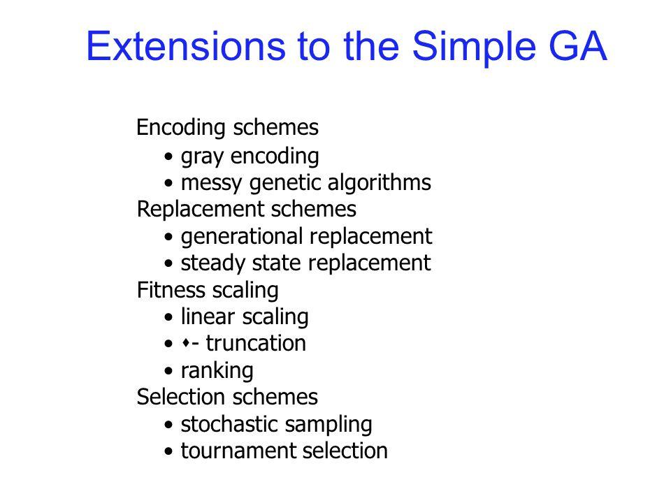 Genetic Programming automatic generation of computer programs + X1 *