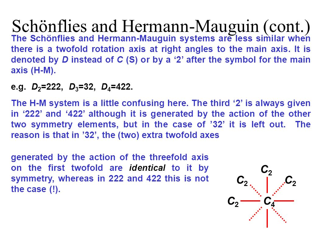 Lesson 9 point group symmetry hermann maugin notation ppt video schnflies and hermann mauguin cont buycottarizona Image collections