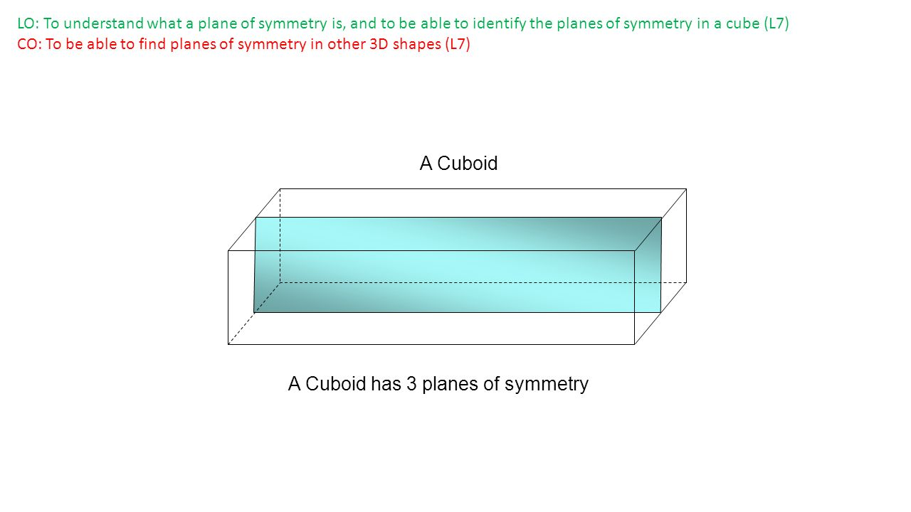 A Cuboid Has 3 Planes Of Symmetry
