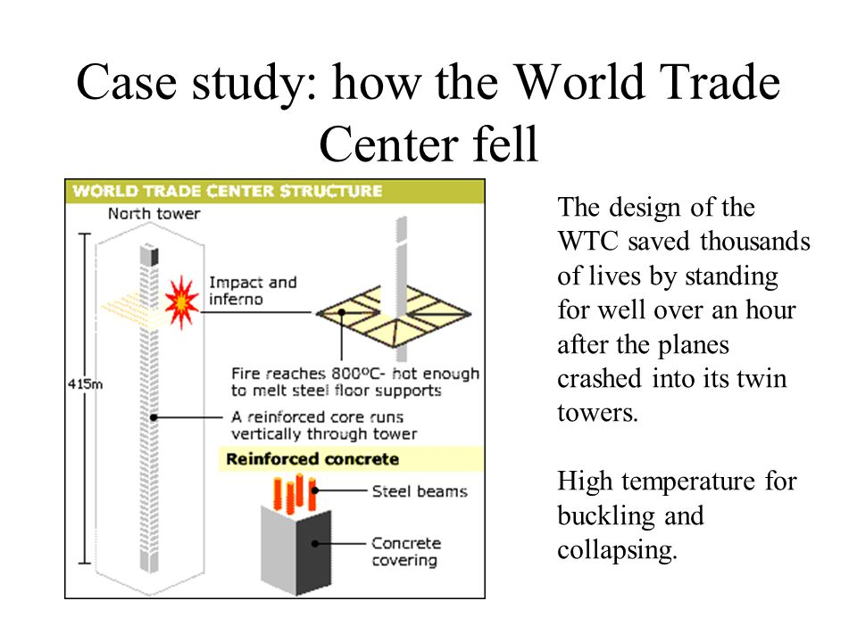 Case study: how the World Trade Center fell