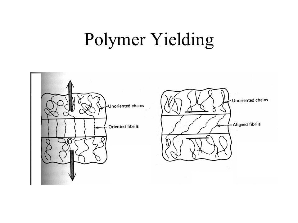 Polymer Yielding