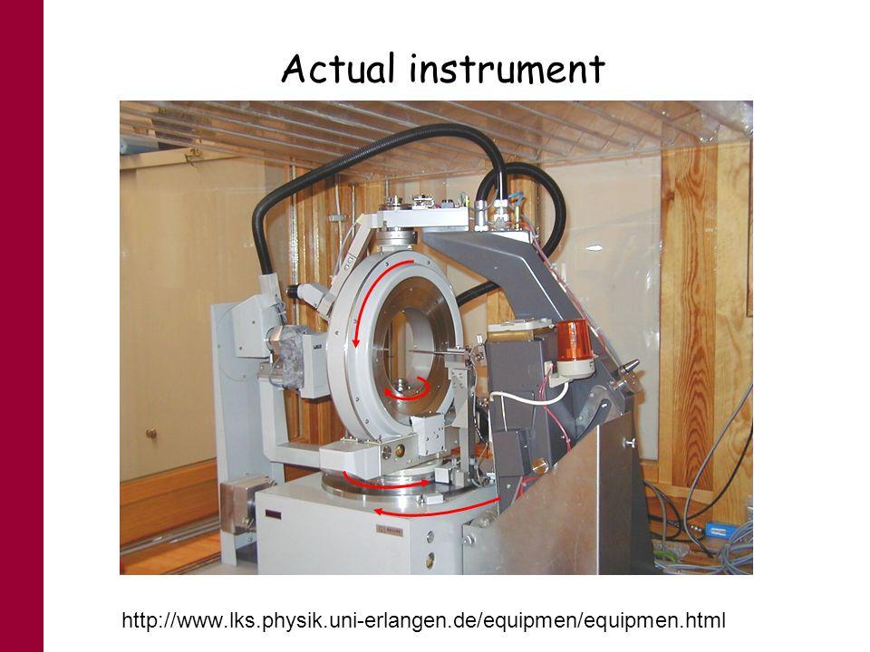 Actual instrument http://www.lks.physik.uni-erlangen.de/equipmen/equipmen.html