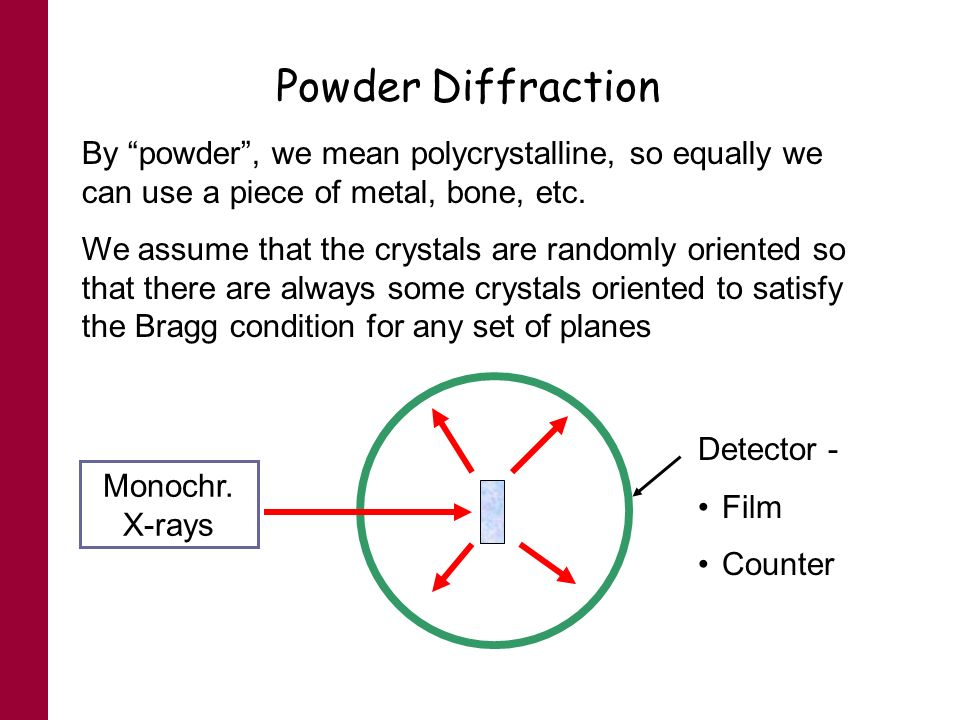 Powder Diffraction By powder , we mean polycrystalline, so equally we can use a piece of metal, bone, etc.