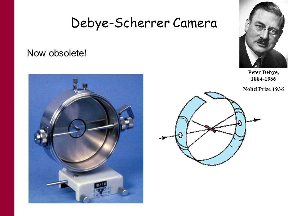 Debye-Scherrer Camera