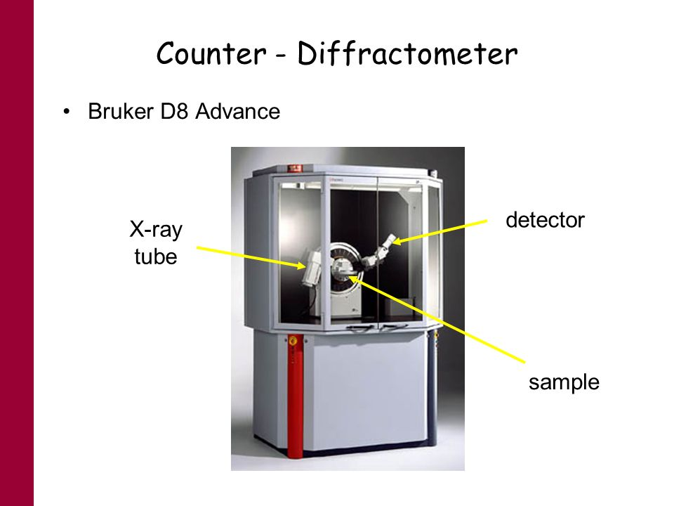 Counter - Diffractometer