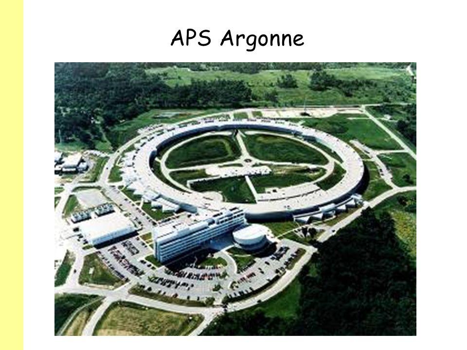 APS Argonne