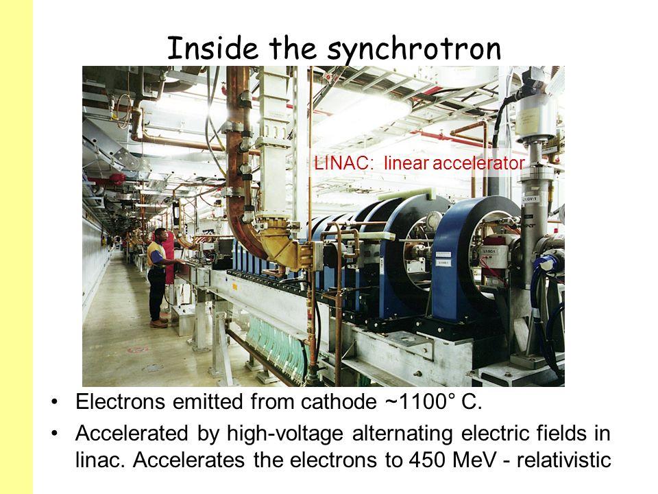 Inside the synchrotron