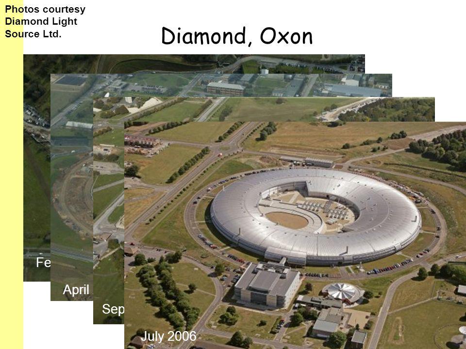 Diamond, Oxon February 2004 April 2004 Sept 2004 July 2006