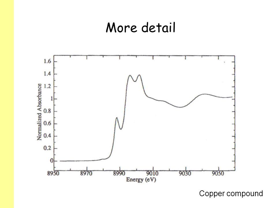 More detail Copper compound