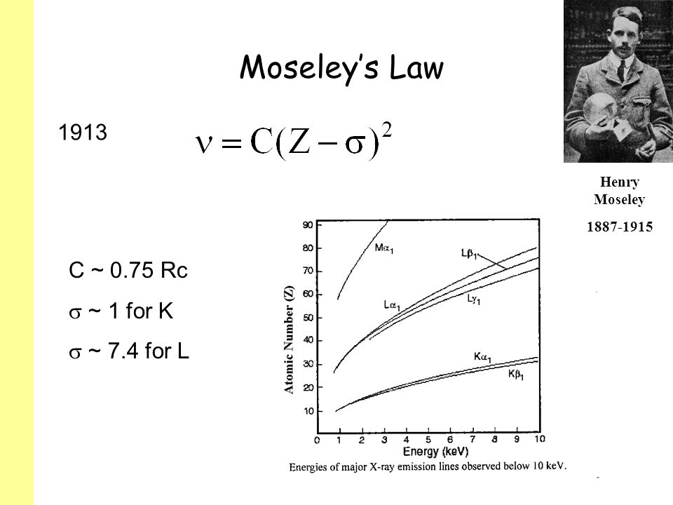 Moseley's Law 1913 C ~ 0.75 Rc  ~ 1 for K  ~ 7.4 for L Henry Moseley