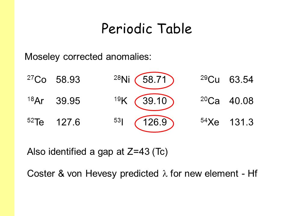 Periodic Table Moseley corrected anomalies: