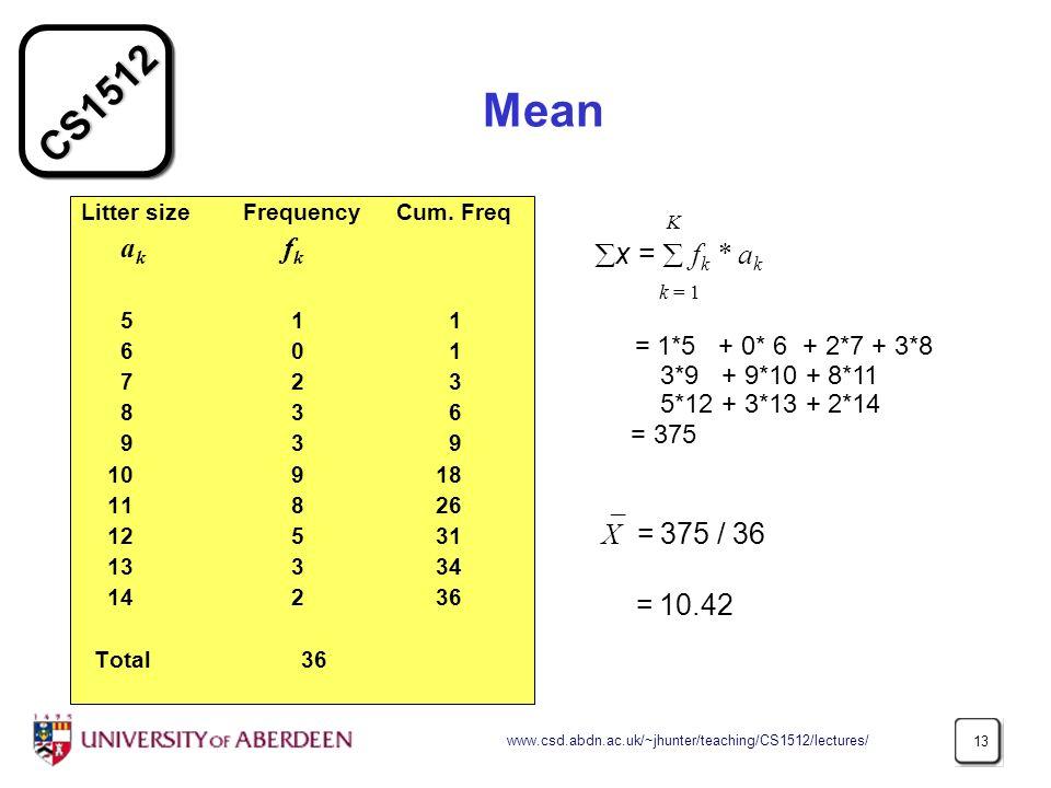 Mean Litter size Frequency Cum. Freq. ak fk. 5 1 1. 6 0 1.