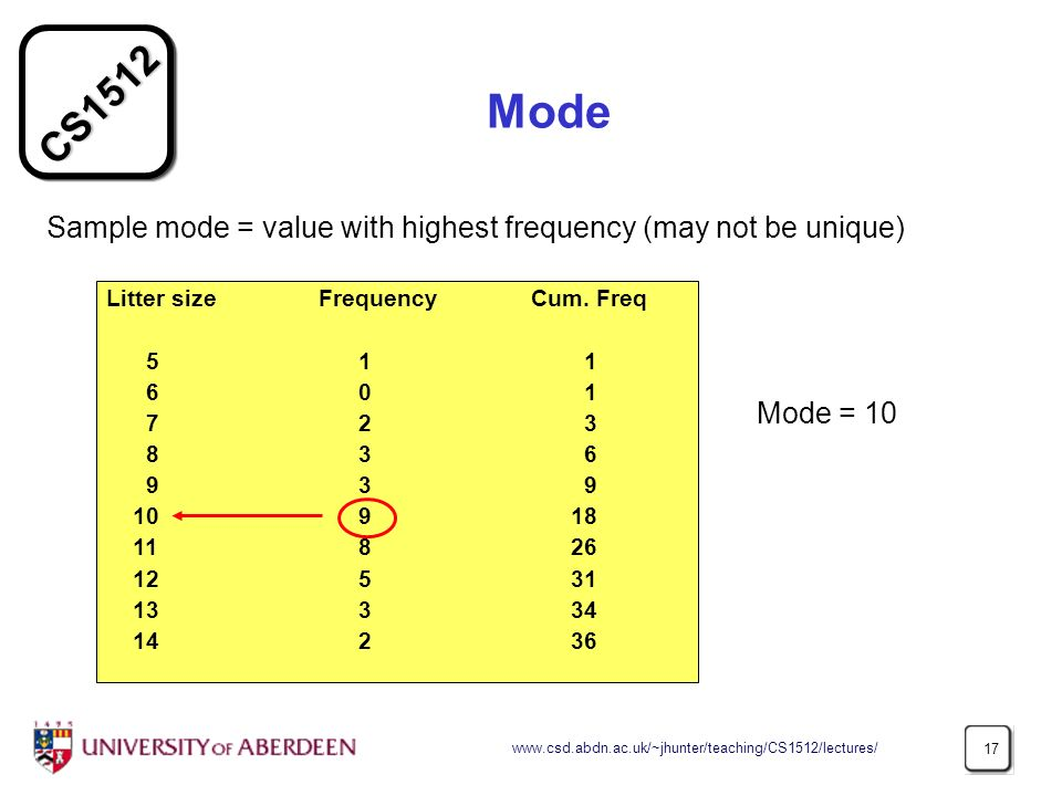 Mode Sample mode = value with highest frequency (may not be unique)