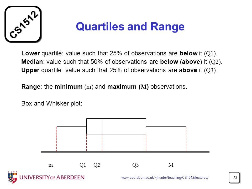 Quartiles and Range Lower quartile: value such that 25% of observations are below it (Q1).
