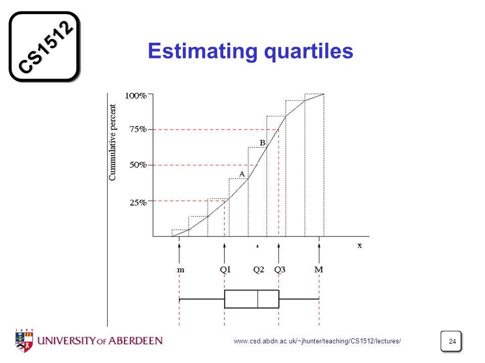 Estimating quartiles www.csd.abdn.ac.uk/~jhunter/teaching/CS1512/lectures/