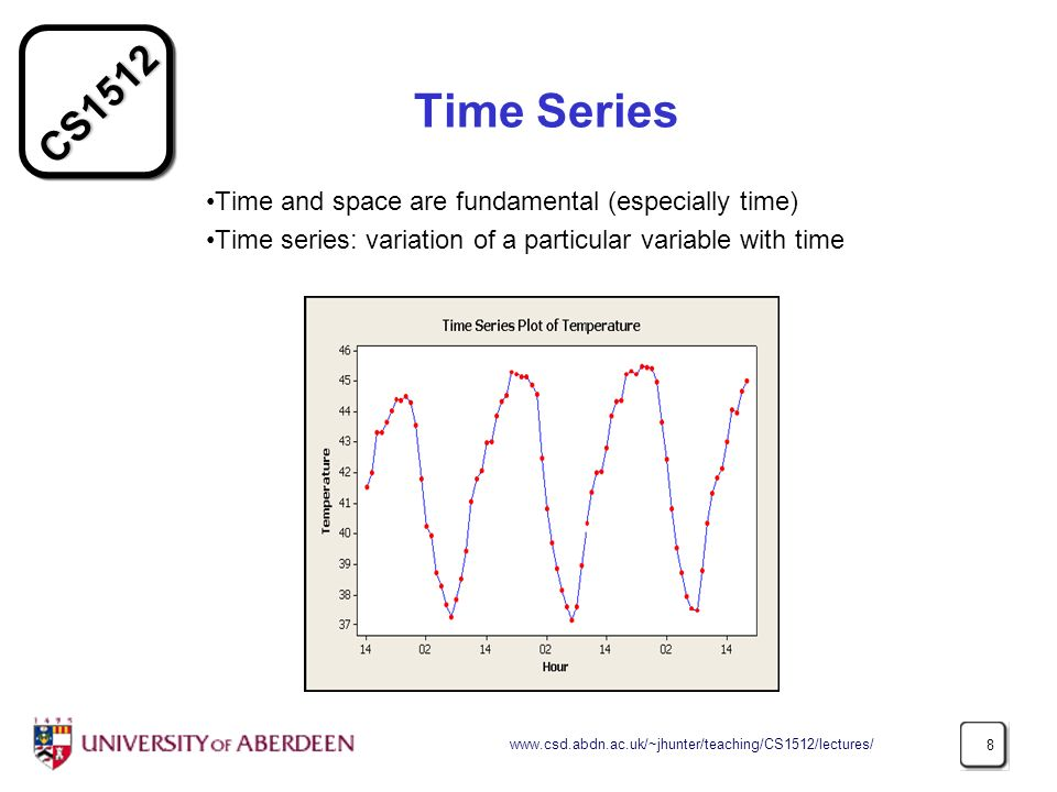 Time Series Time and space are fundamental (especially time)