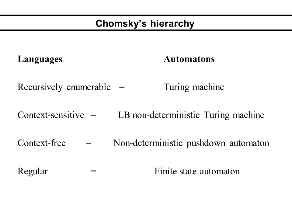 Chomsky's hierarchy Languages Automatons. Recursively enumerable = Turing machine.