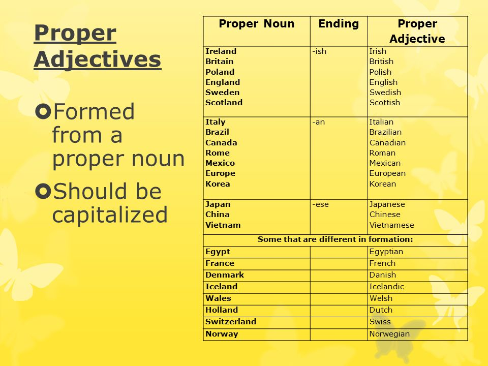 noun formation english and vietnamese Noun formation i nouns having the same form as verbs ii nouns formed with prefixes  in english, there are a number of nouns with the same form as verbs examples .