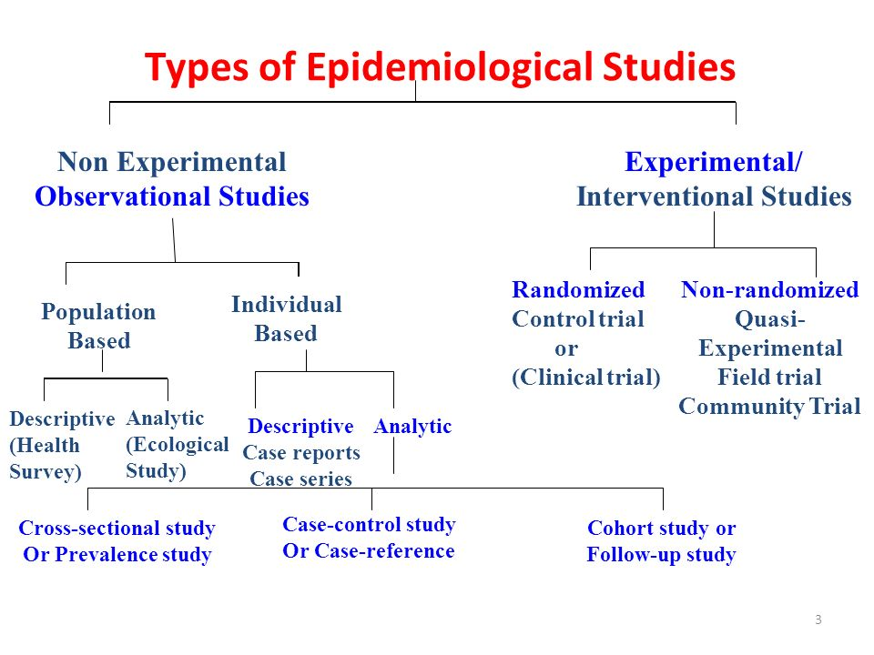 types of case control studies ppt Example of a case-control study  for more information about the conduct and analysis of case-control studies, please see the online modules on.