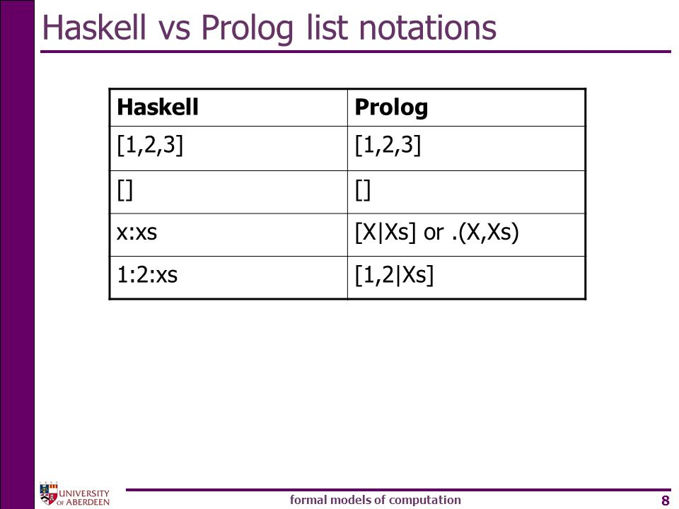Haskell vs Prolog list notations