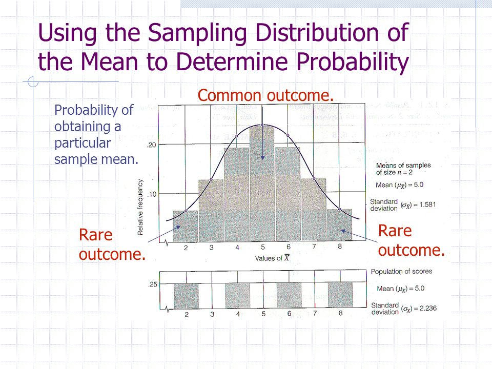 Using the Sampling Distribution of the Mean to Determine Probability