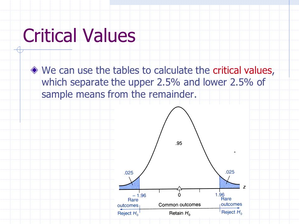 Critical Values