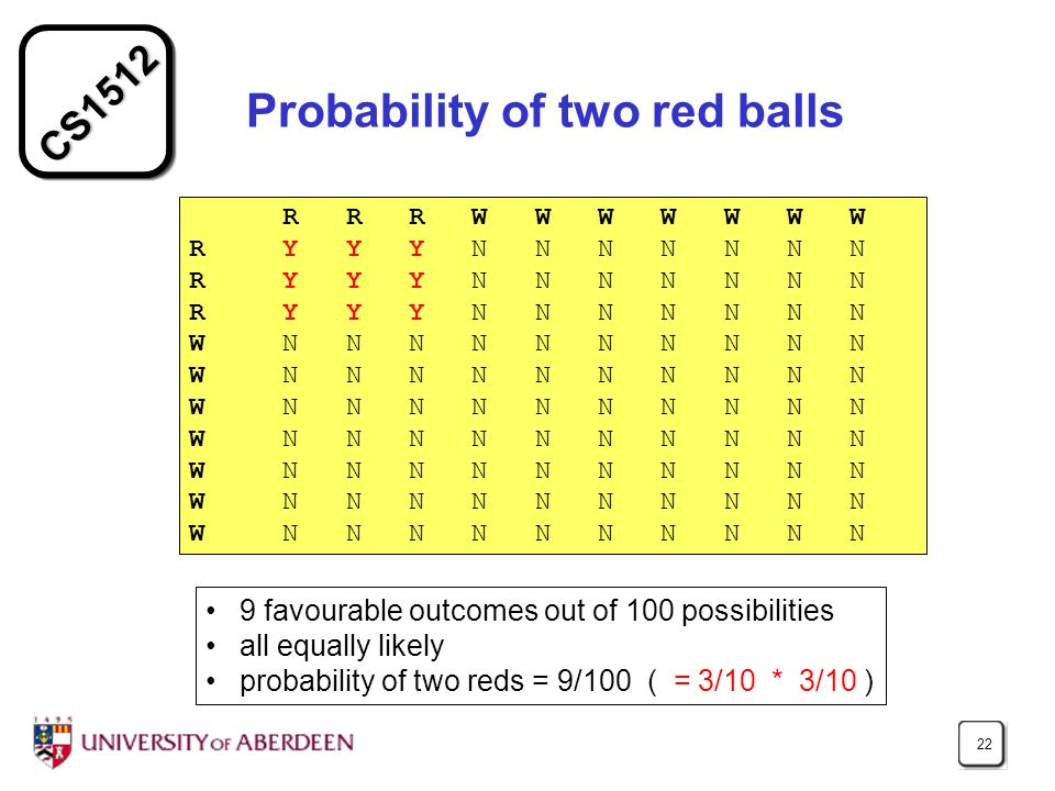 Probability of two red balls