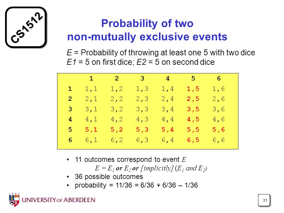 Probability of two non-mutually exclusive events