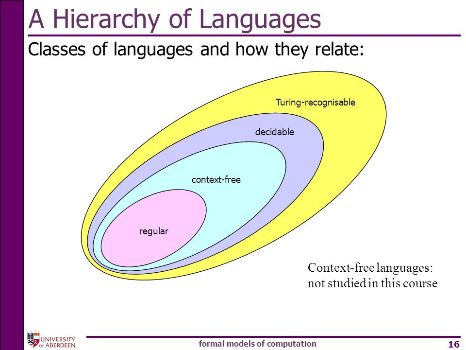 A Hierarchy of Languages