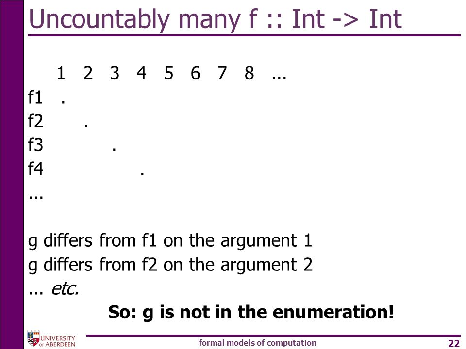 Uncountably many f :: Int -> Int