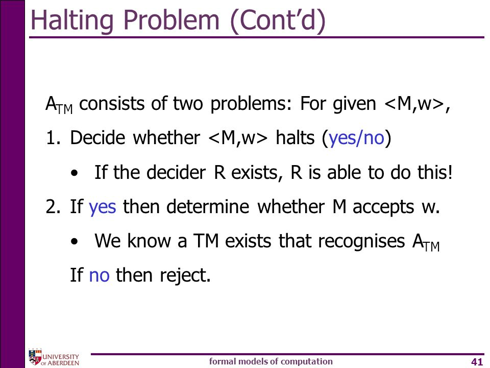 Halting Problem (Cont'd)