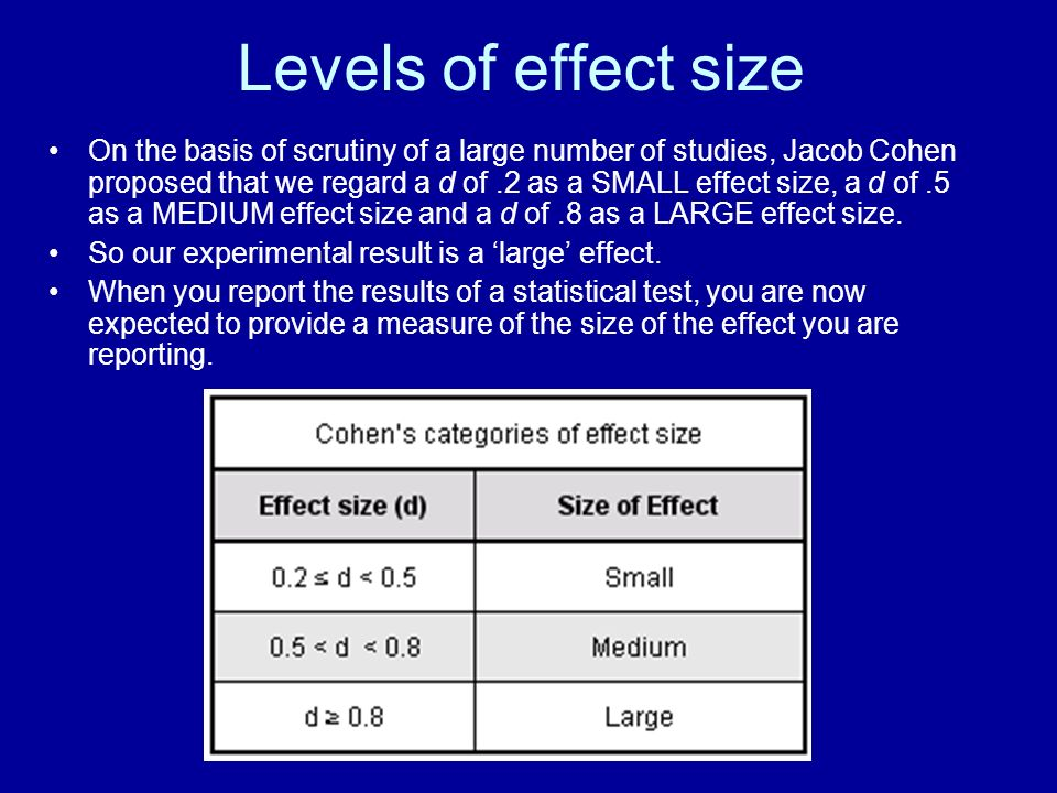 Levels of effect size