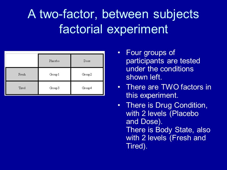 A two-factor, between subjects factorial experiment