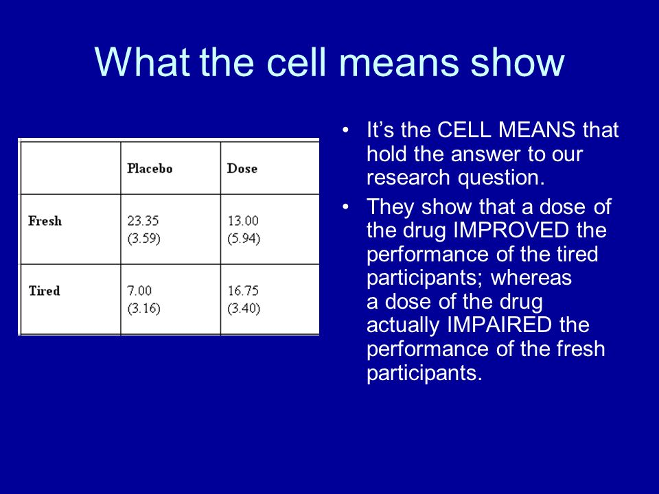 What the cell means show