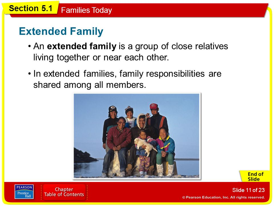 Extended Family An extended family is a group of close relatives living together or near each other.