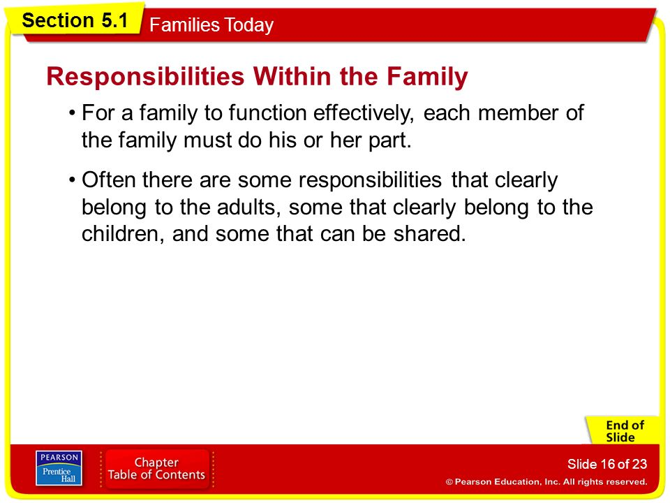Responsibilities Within the Family