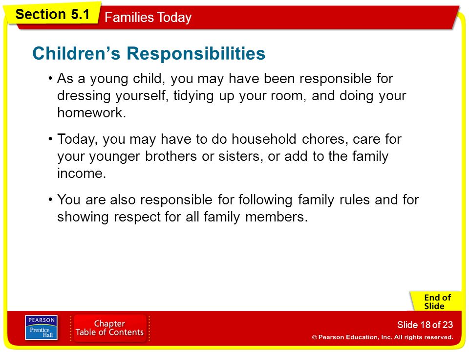 Children's Responsibilities