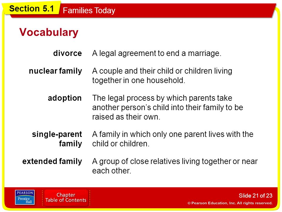 Vocabulary divorce A legal agreement to end a marriage. nuclear family