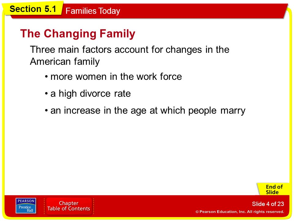 The Changing Family Three main factors account for changes in the American family. more women in the work force.