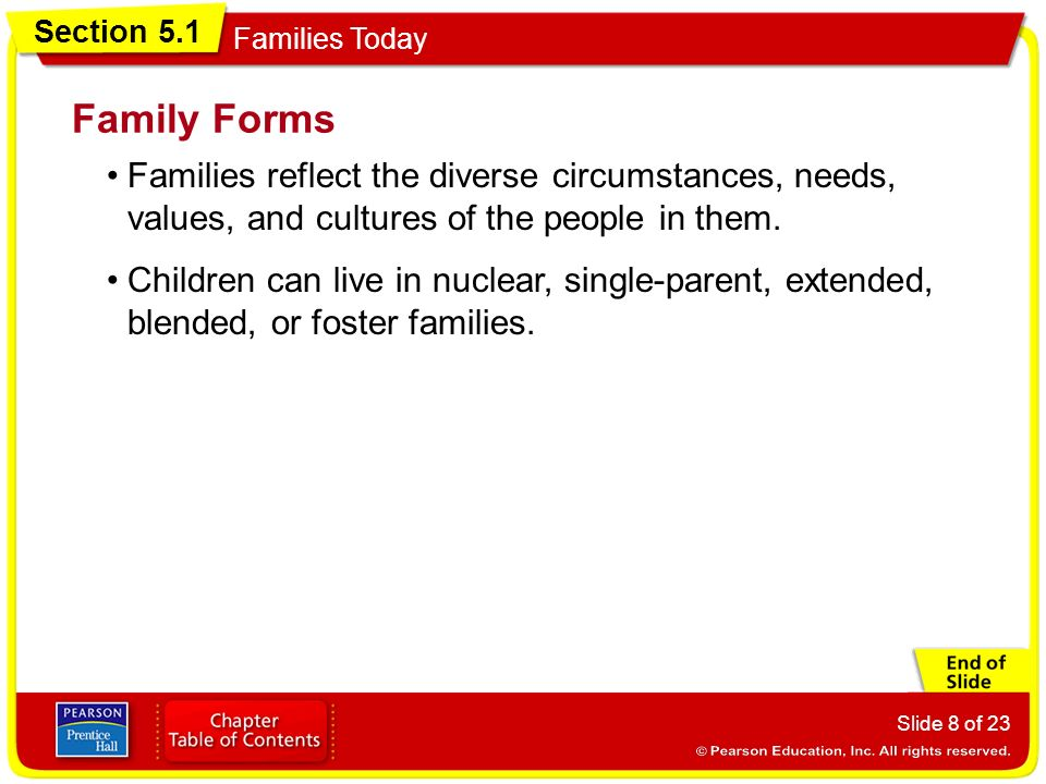Family Forms Families reflect the diverse circumstances, needs, values, and cultures of the people in them.