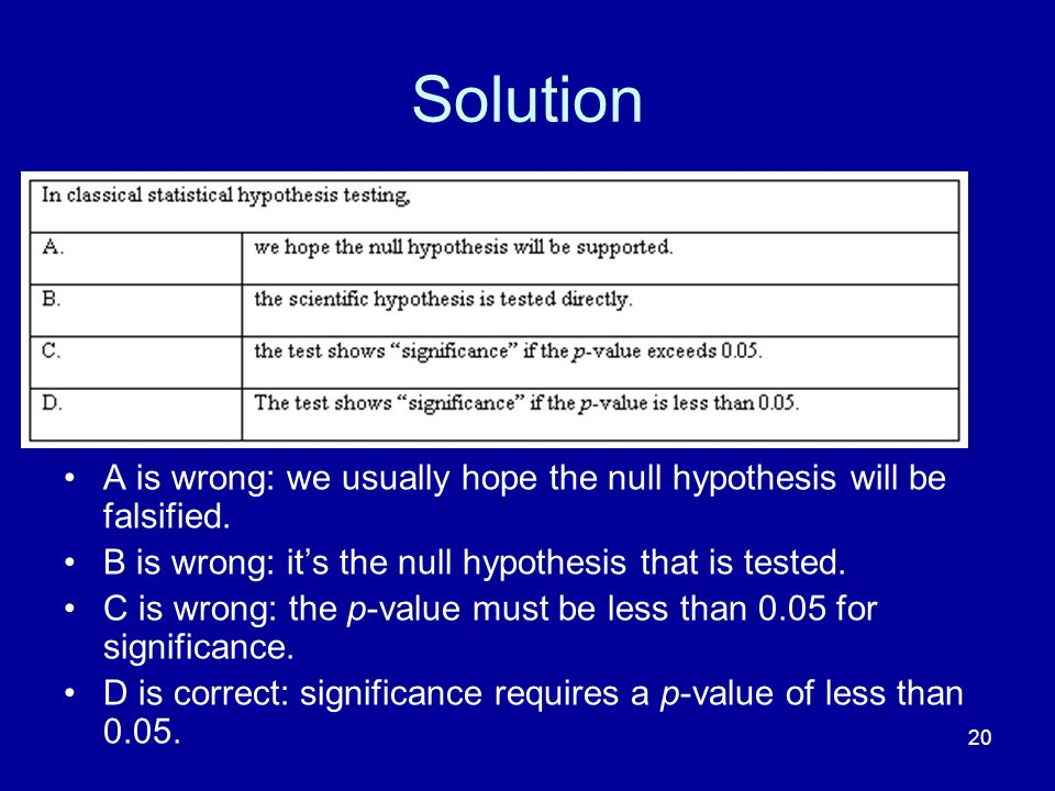 Solution A is wrong: we usually hope the null hypothesis will be falsified. B is wrong: it's the null hypothesis that is tested.