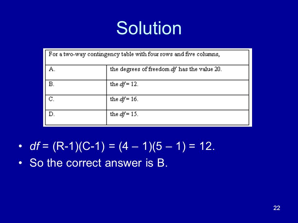 Solution df = (R-1)(C-1) = (4 – 1)(5 – 1) = 12.