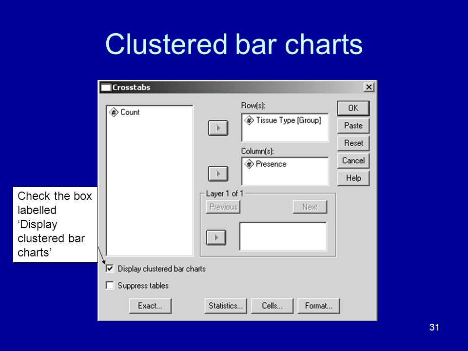 Clustered bar charts Check the box labelled 'Display clustered bar charts'