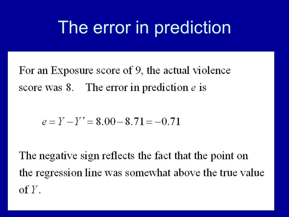 The error in prediction