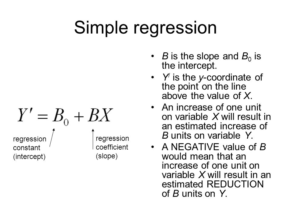 Simple regression B is the slope and B0 is the intercept.