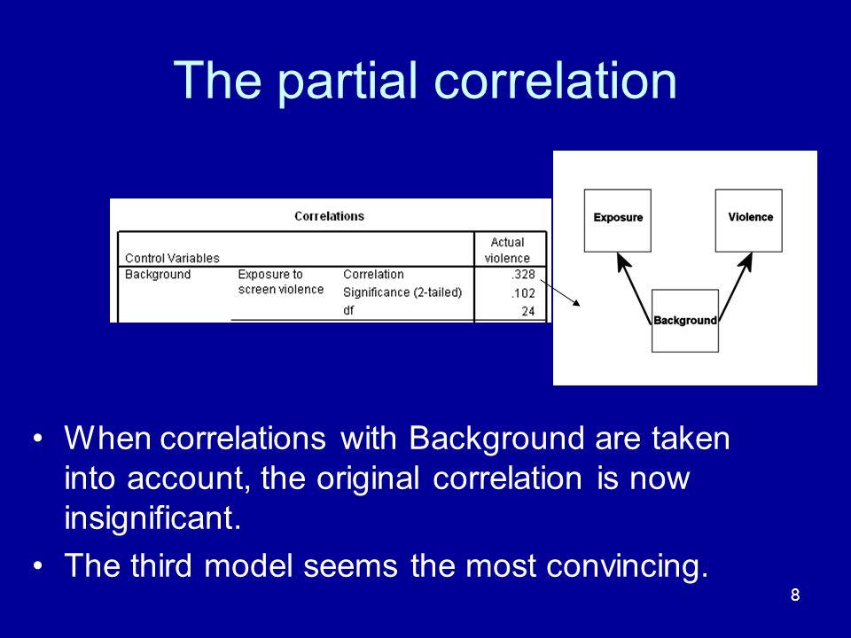 The partial correlation