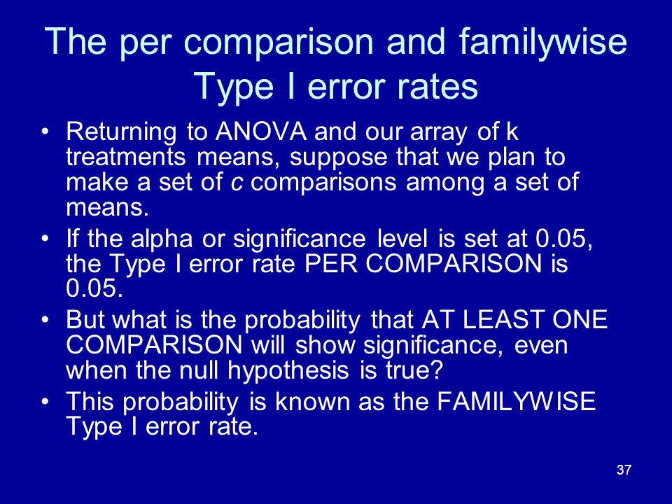 The per comparison and familywise Type I error rates